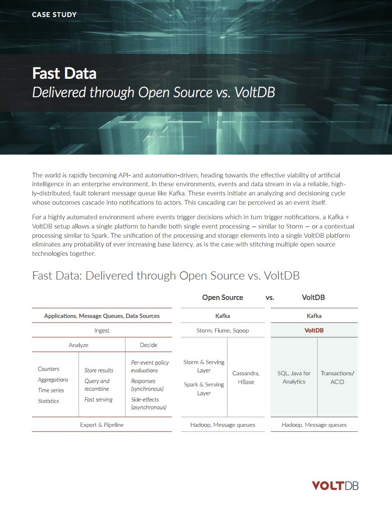 Fast Data Delivered Through Open Source vs VoltDB