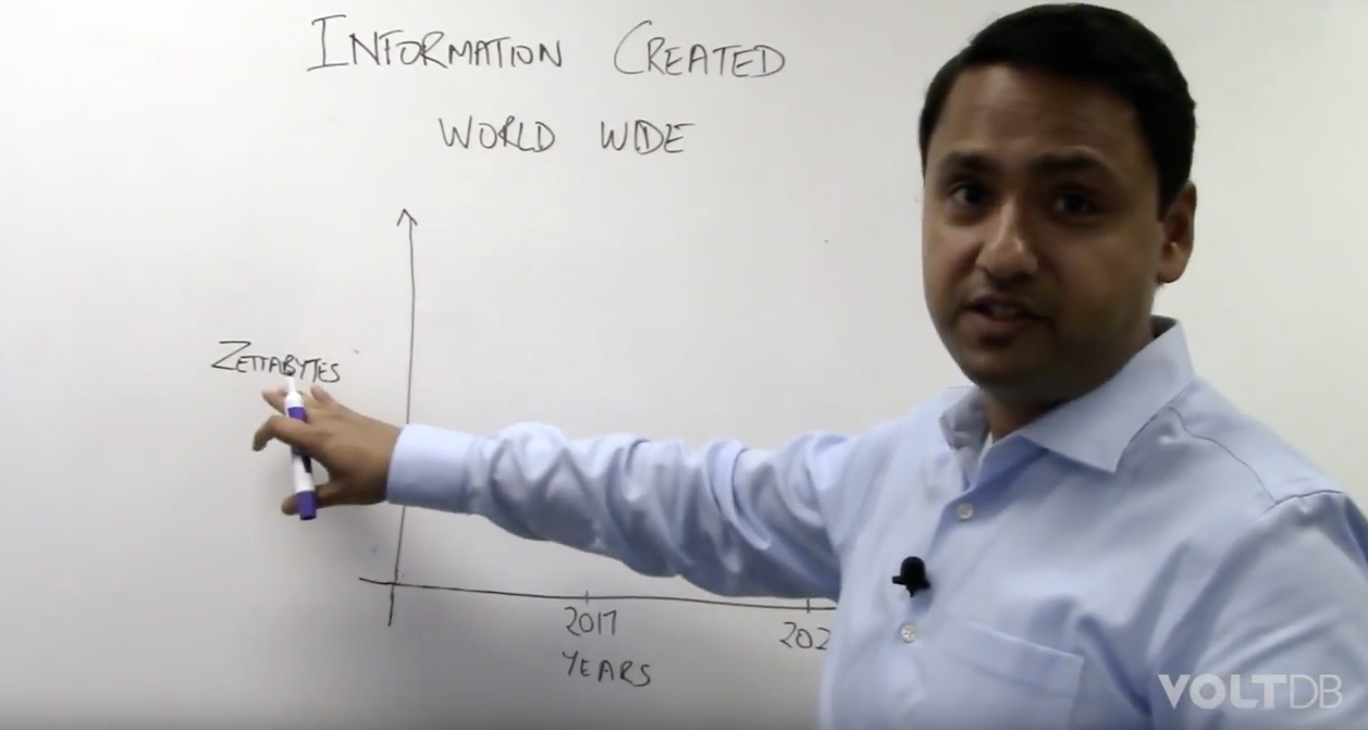 Video: The Open Source Real-Time Solution
