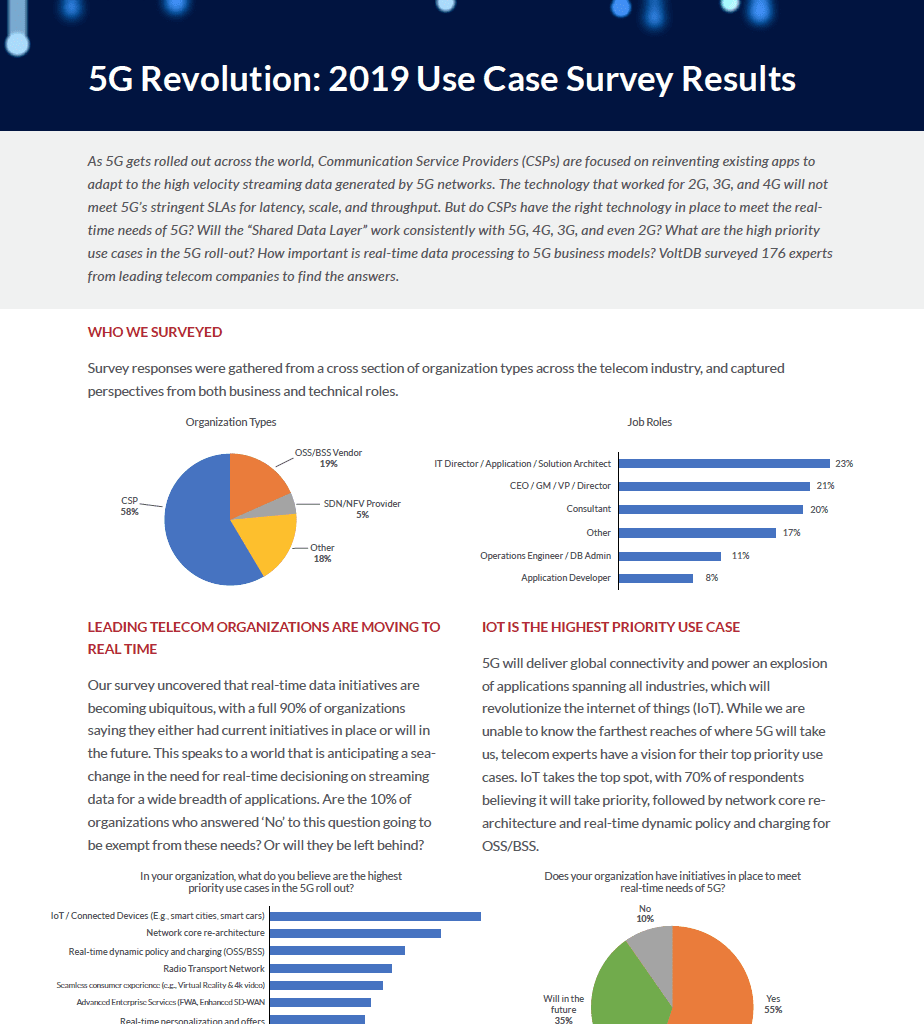 2019 Survey Report: 5G Priorities & Use Cases